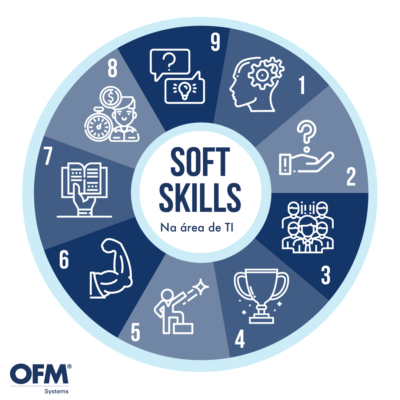 Soft Skills Hands On